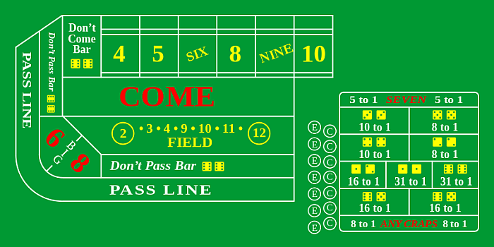 Craps Table Strategy